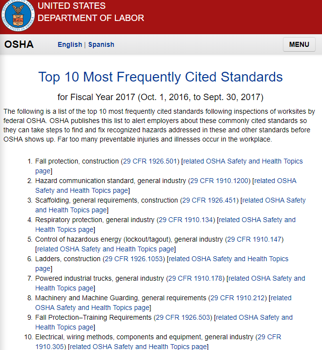 OSHA's Top Ten Most Frequently Cited Standards
